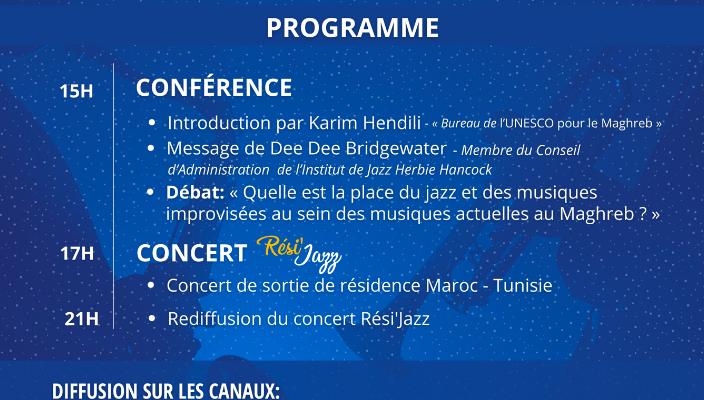 la Journée internationale du Jazz